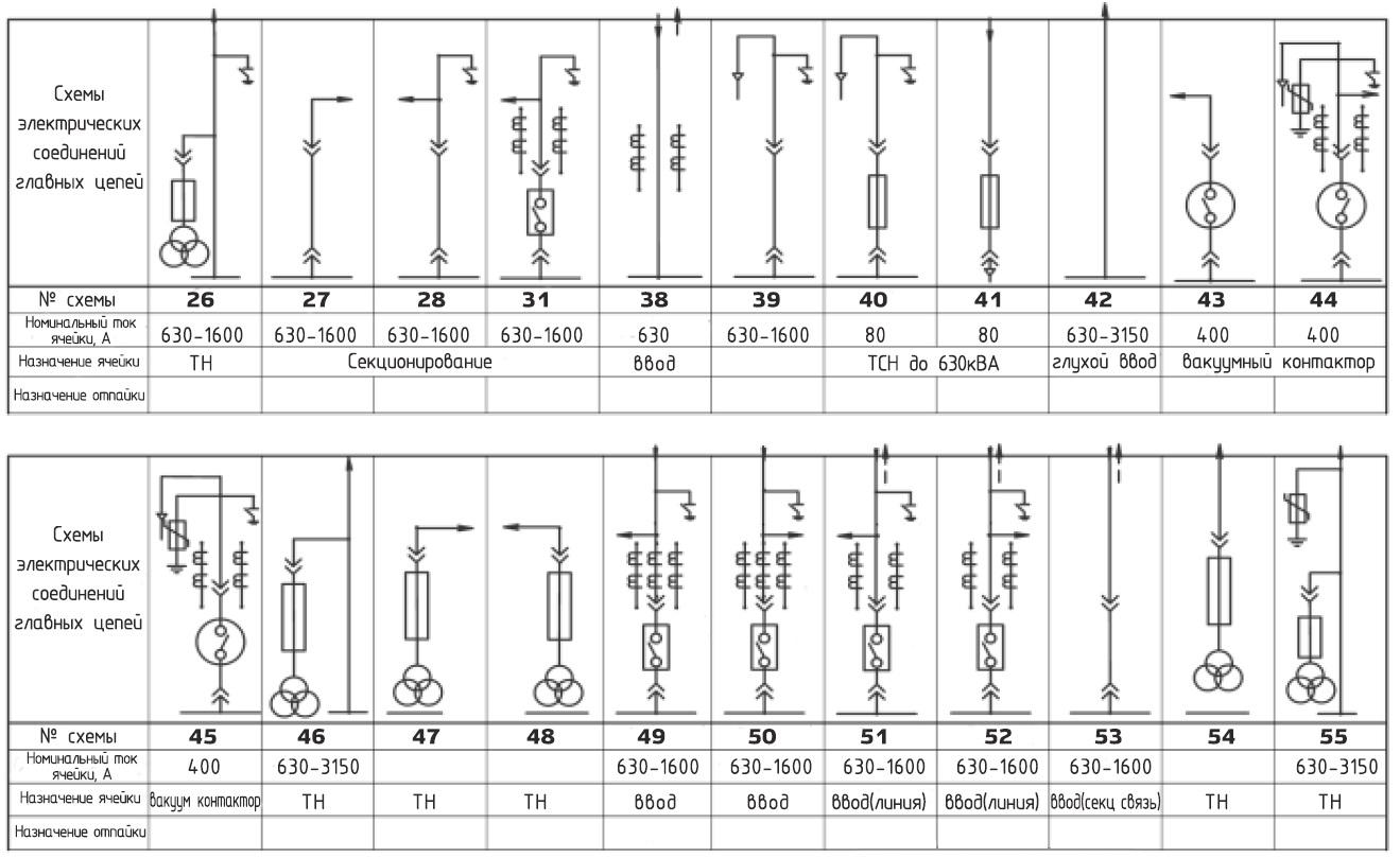 Схемы электрические ячеек кру